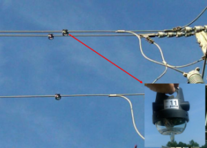 Fault indicators recently installed on electric lines. Inset - enlargement of indicator.