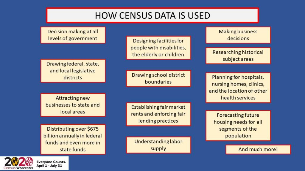 2020-census-slide-2.jpg